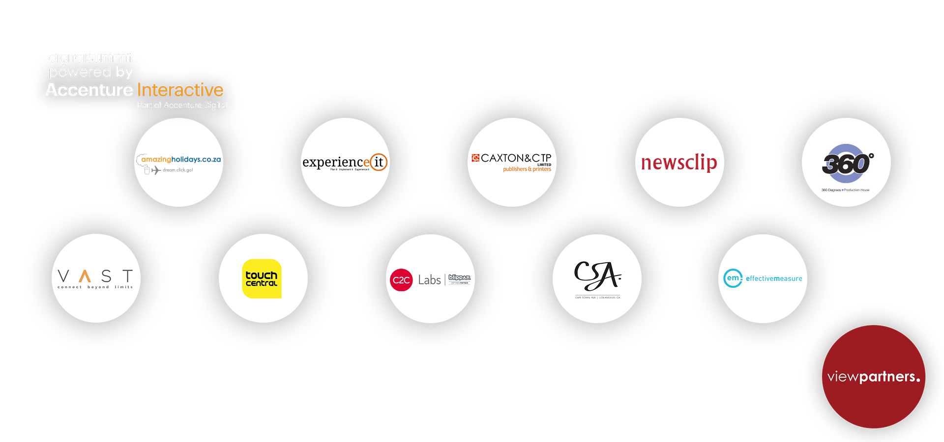 Partners: Support